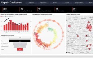 office 365 advance apps breakdown