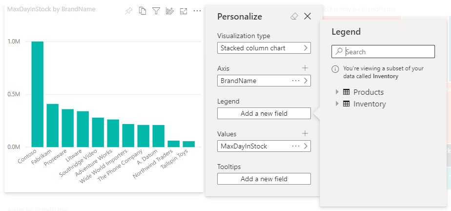 Power BI Perspective for Personalise