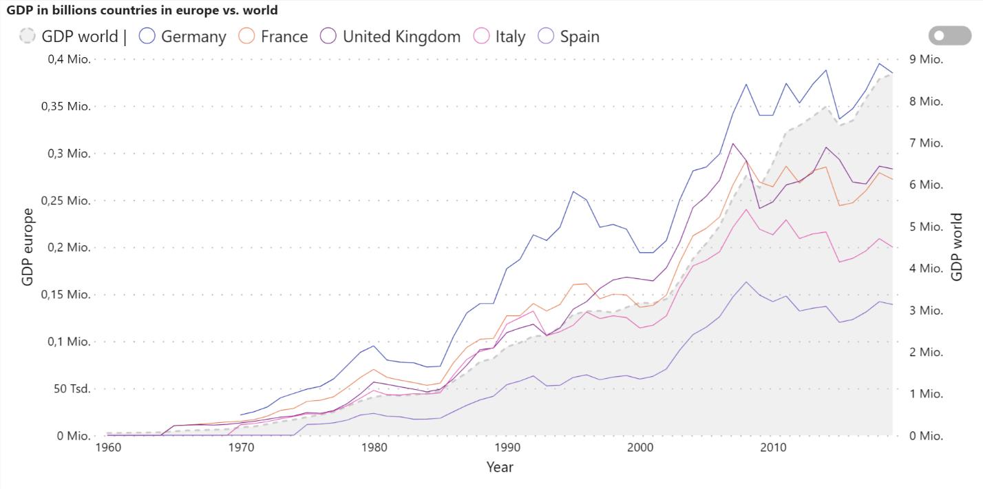 Comparisson Chart